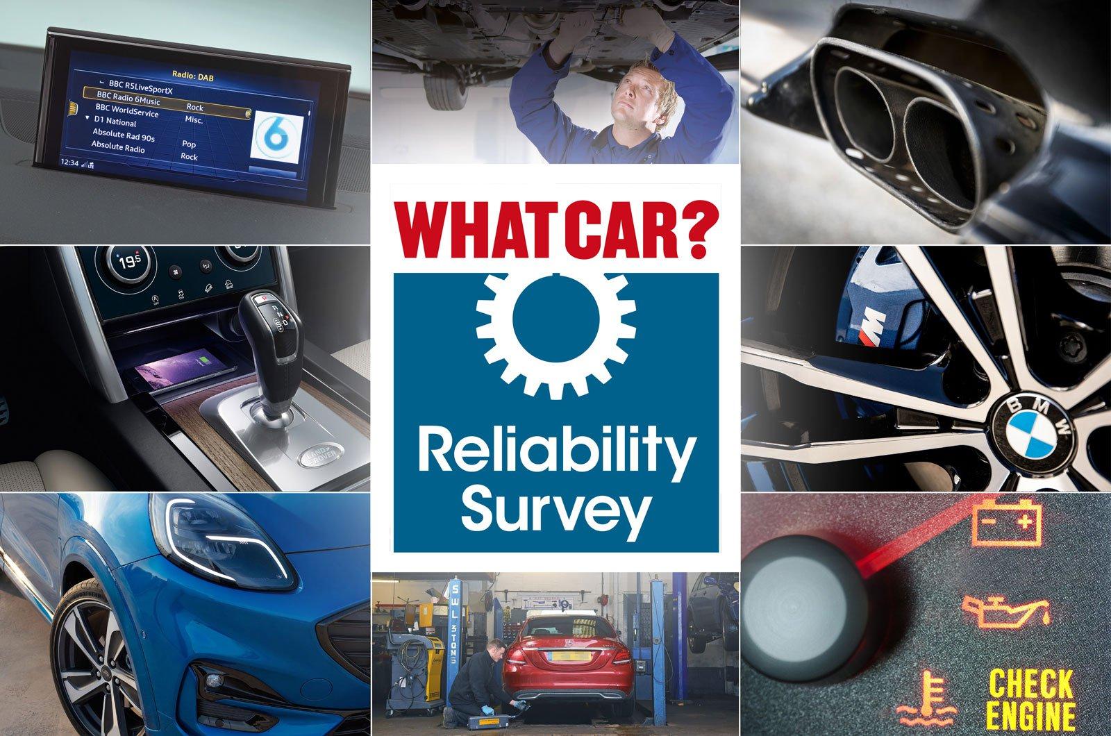 Reliability survey header