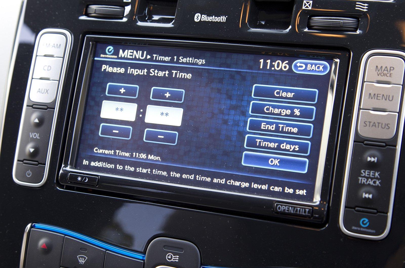 Used Nissan Leaf 2011-2018 set charge time