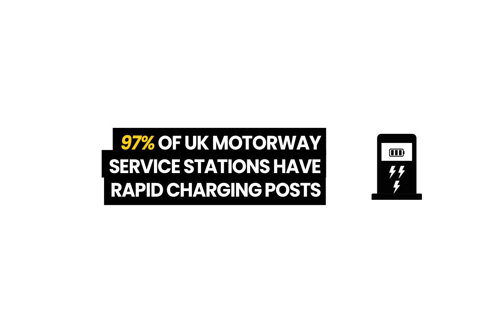 Rapid charging stats