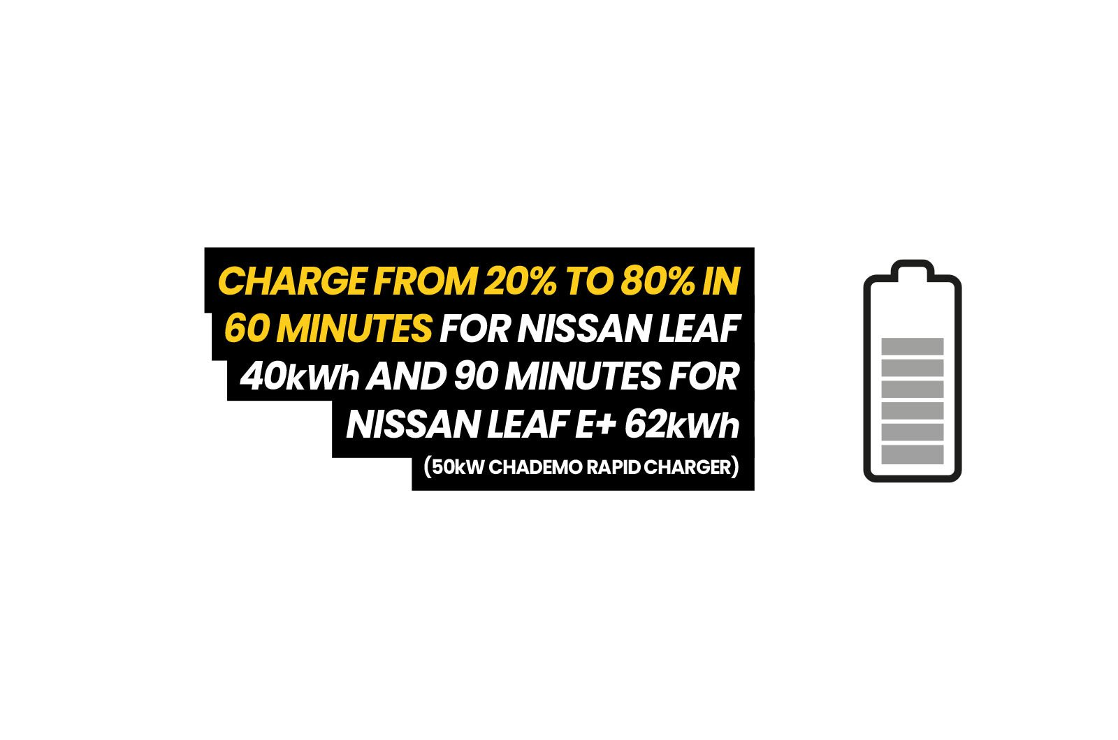 LEAF charging facts