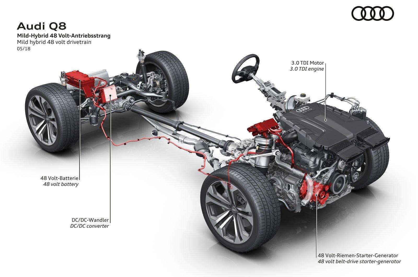Audi Q8 mild hybrid system