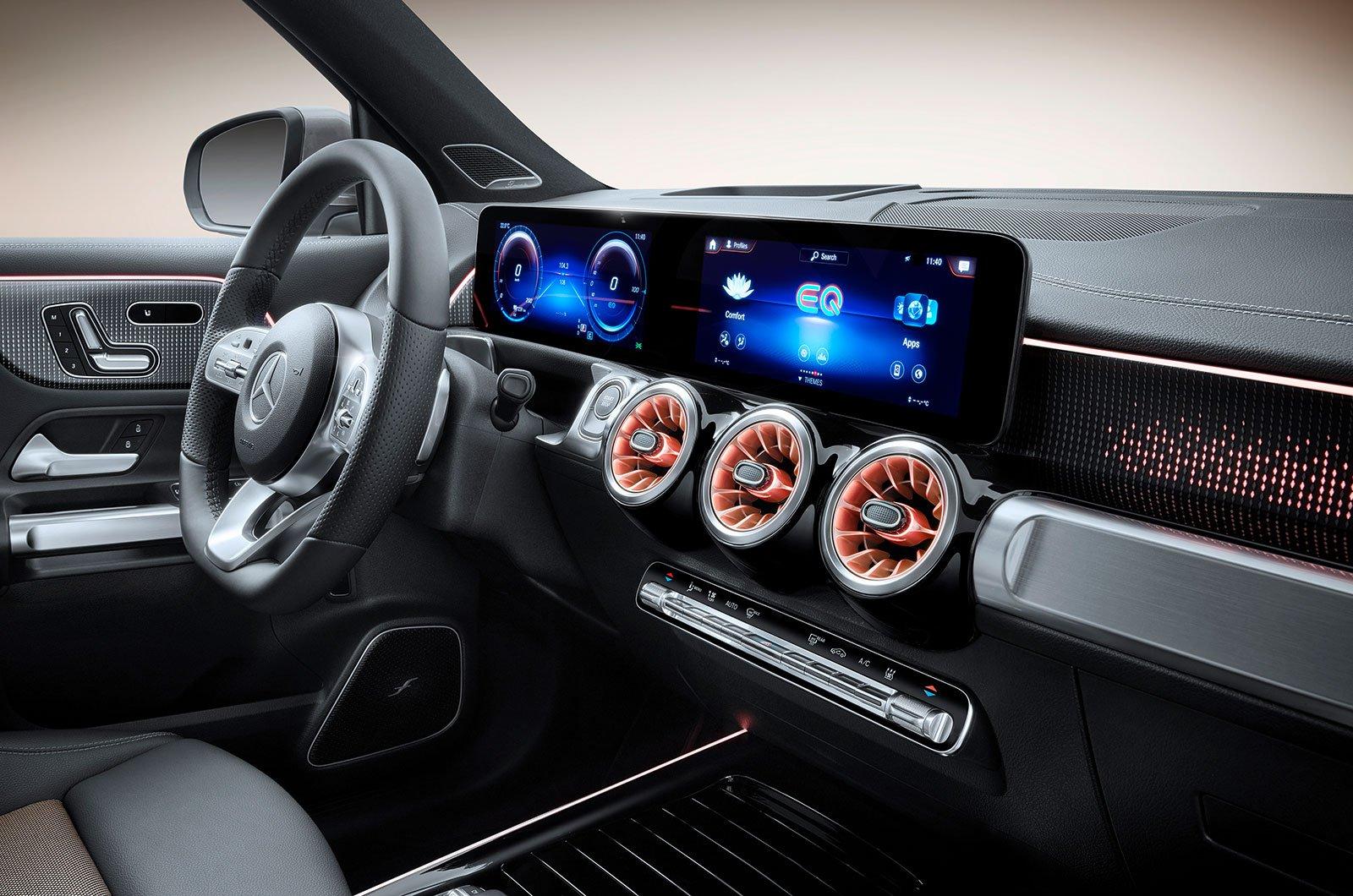 2021 Mercedes EQB interior