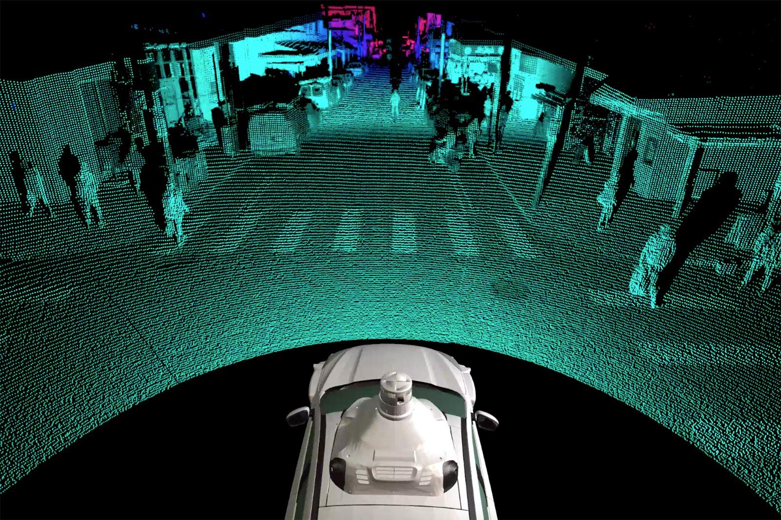 VW Argo AI LIDAR