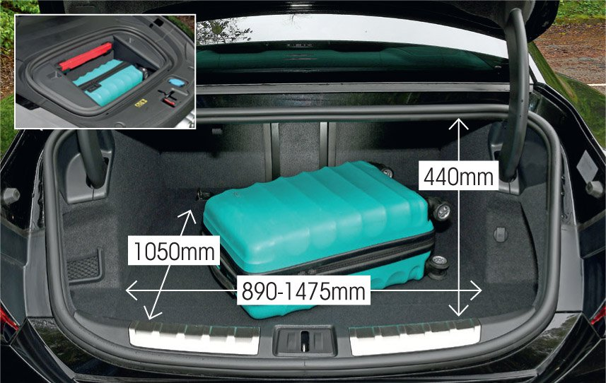 Audi E-tron GT 2021 boot