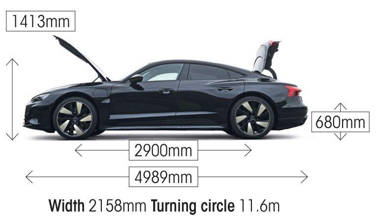 Audi E-tron GT 2021 measurements