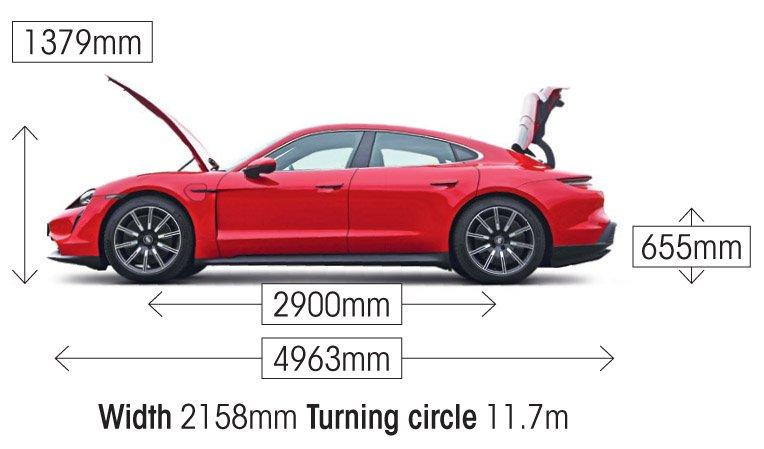 Porsche Taycan 2021 measurements